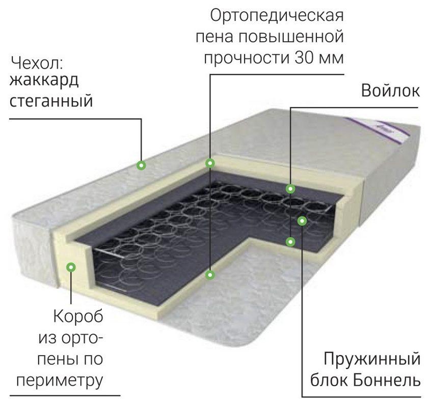 Матрас Артмос Прованс