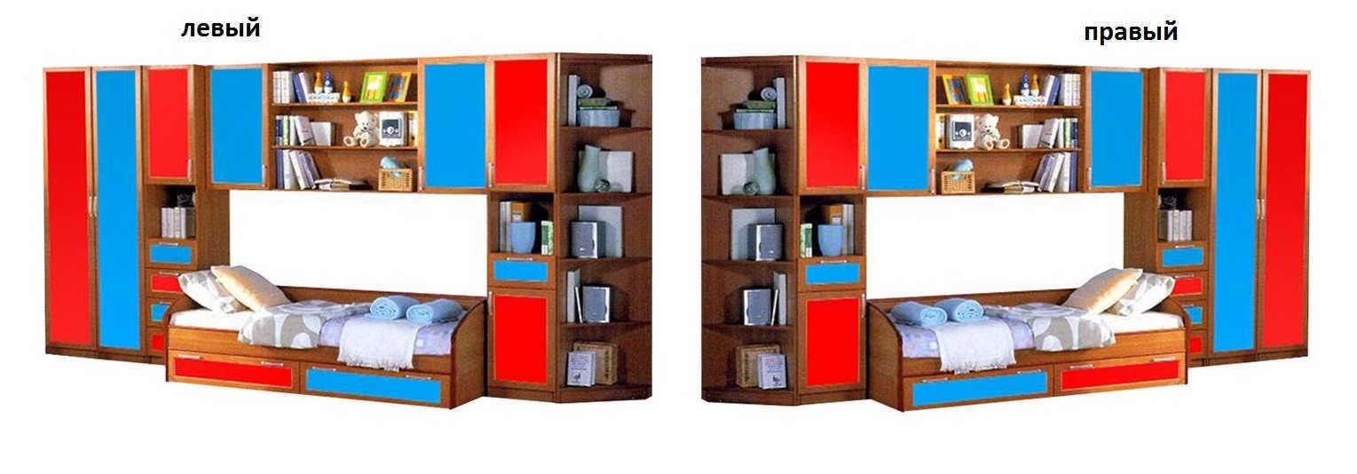 Детская Поттер-2 шкаф слева или справа