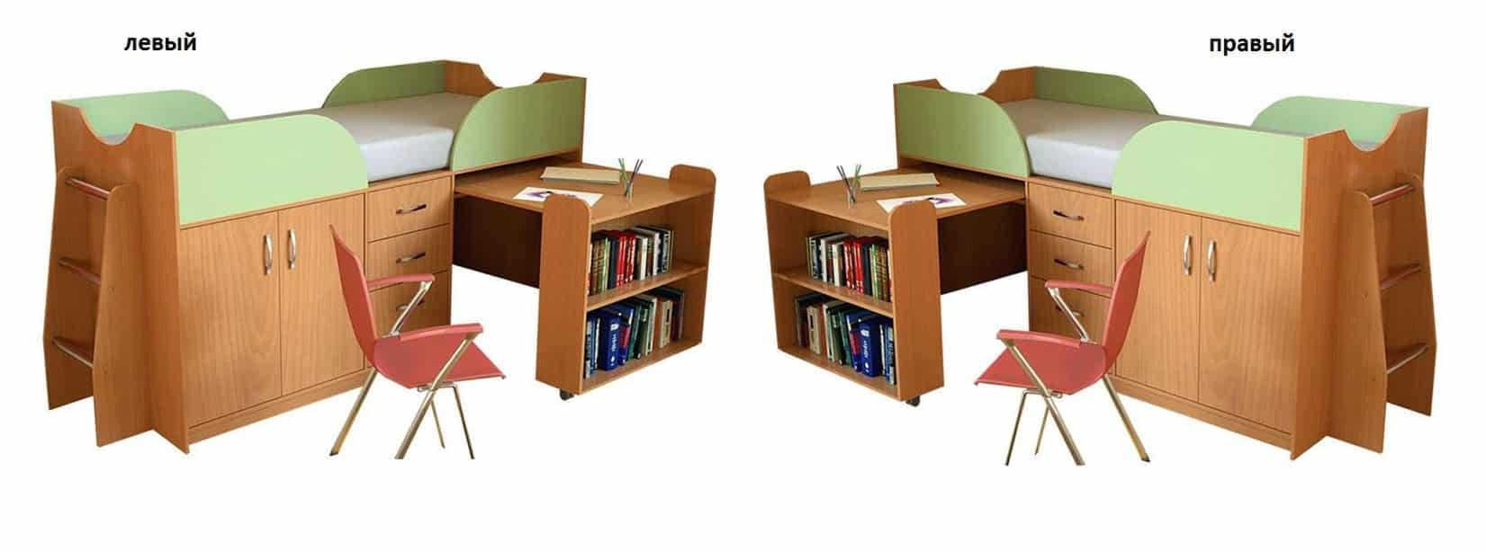 Детская мебель Карлсон-мини 2 лестница слева или справа
