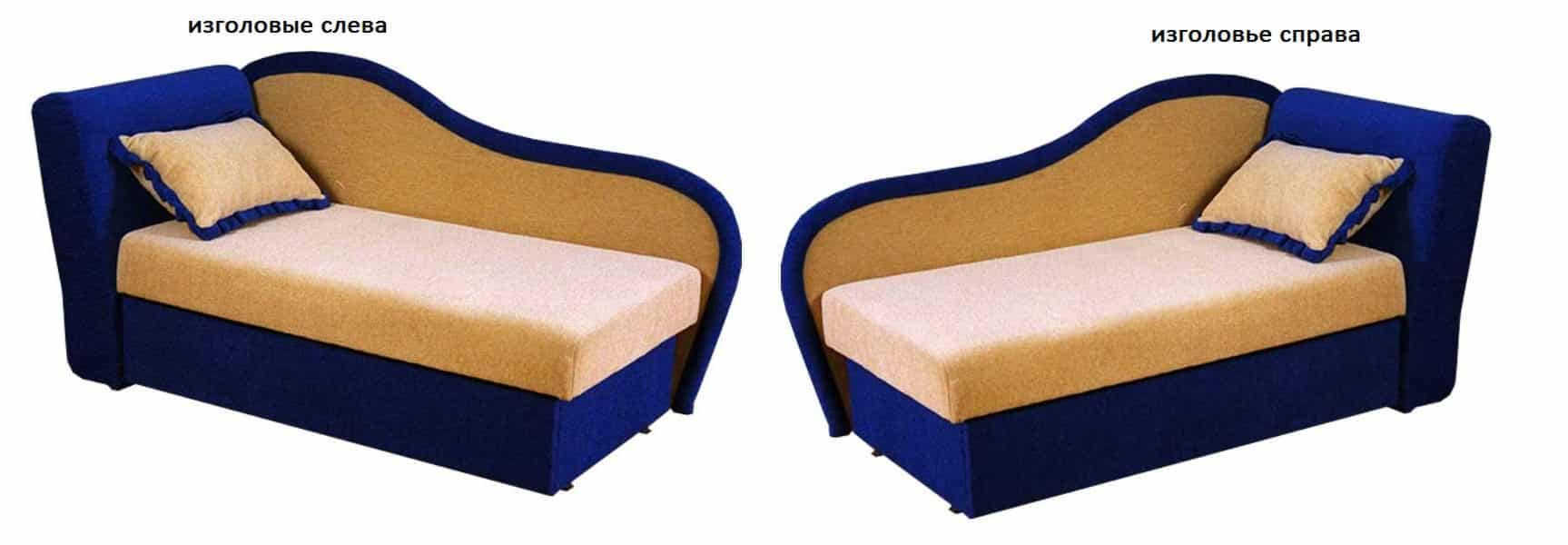 Детский диван Антошка левый или правый