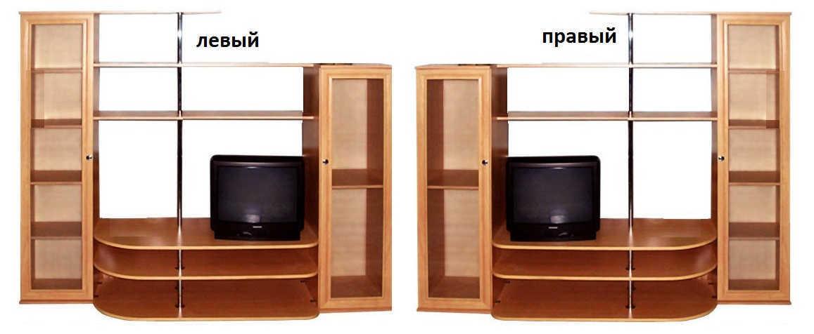 Стенка Ноктюрн №4 левый или правый