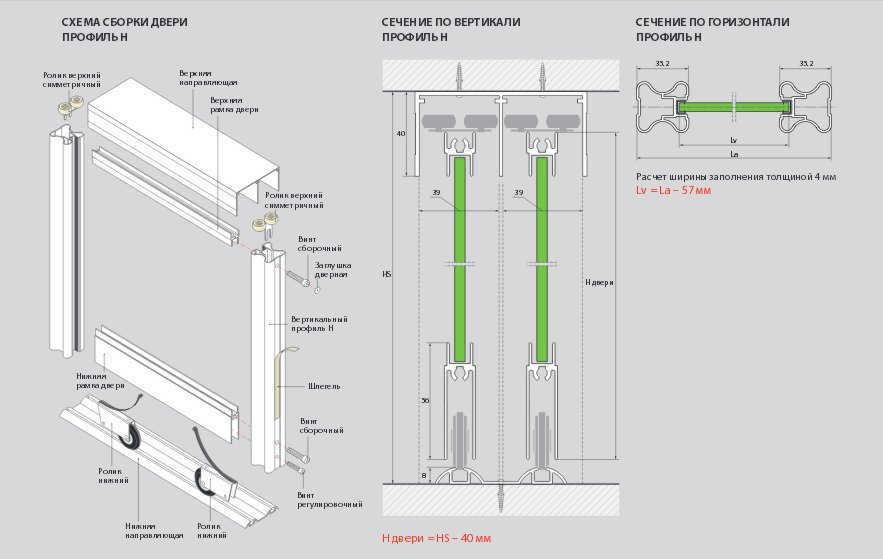 Система направляющих Версаль для шкафа-купе