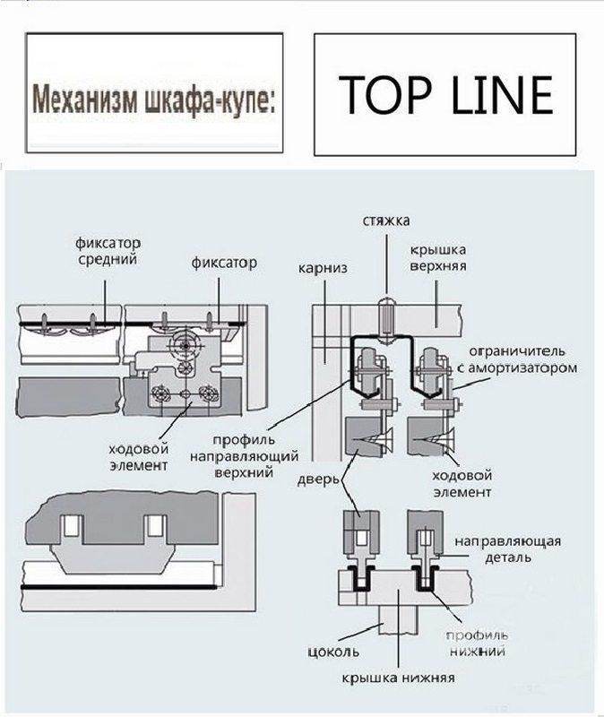 Система (Топ-лайн)