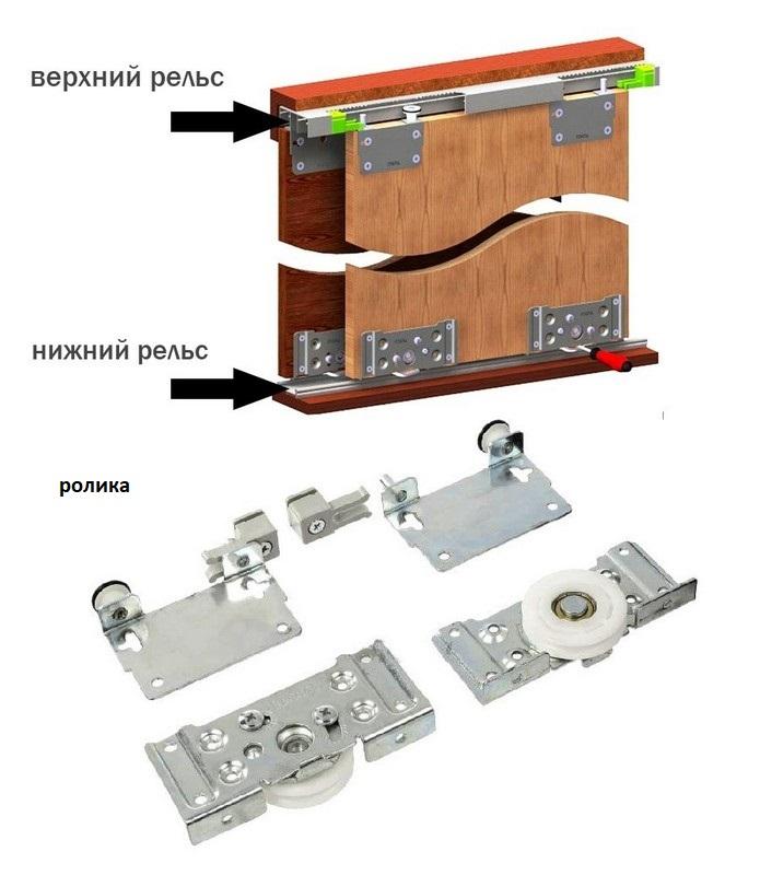 система-СКМ для шкафа купе