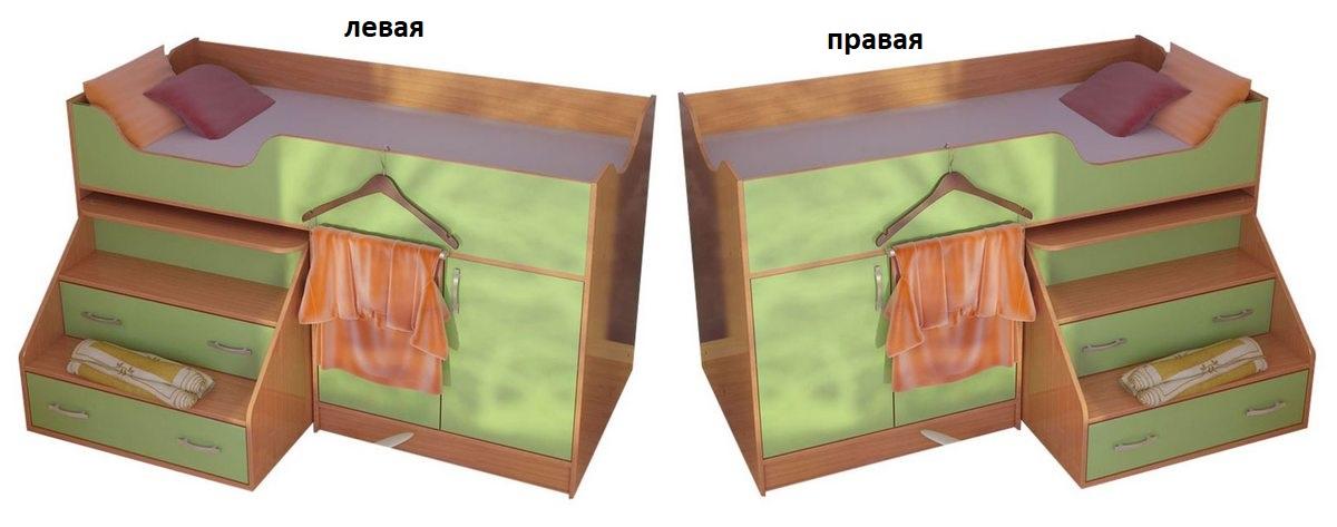 Детская мебель Карлсон-микро 1 лестница слева или справа