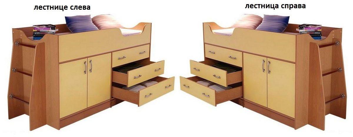 Детская мебель Карлсон-микро 2 лестнице слева или справа
