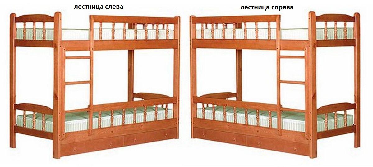 Кровать Алиса (2-х ярусная) лестница слева или справа