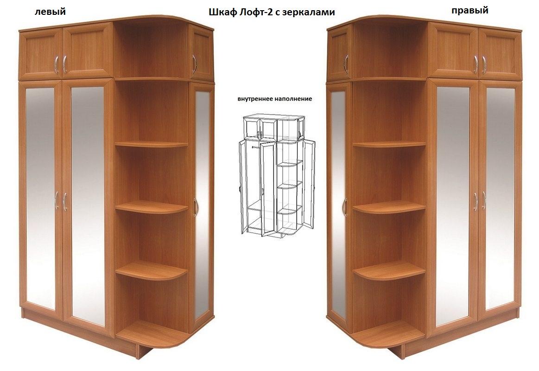 Шкаф Лофт-2 с зеркалами левый или правый