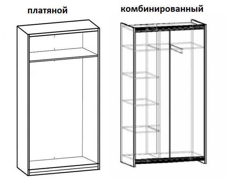 внутреннее наполнение 2-х створчатого шкафа с выдвижной штангой