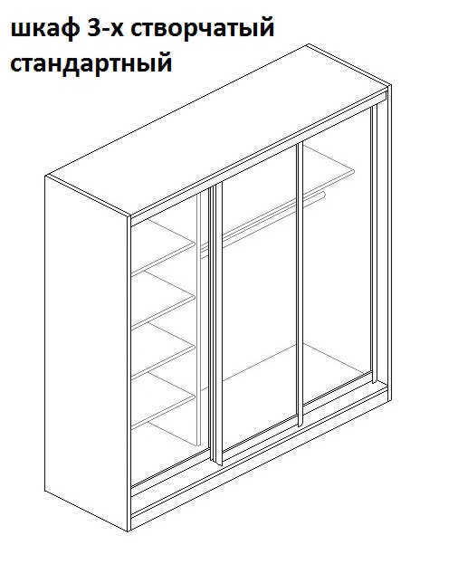 внутреннее наполнение 3-х створчатого шкафа