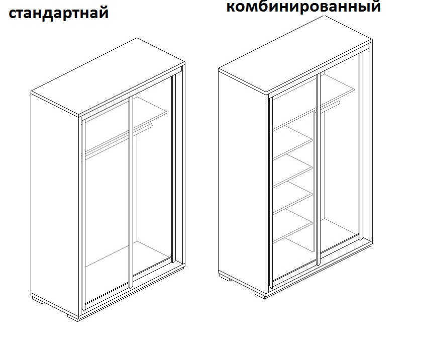 внутреннее наполнение 2-х створчатого шкафа
